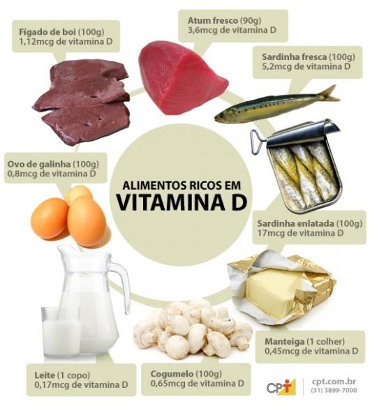 Alimentos con vitamina D